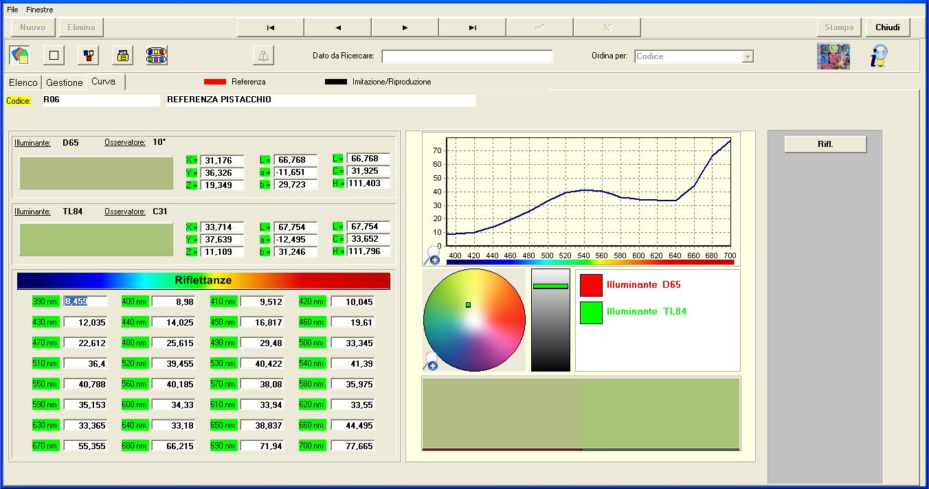 Dati-colorimetrici-1
