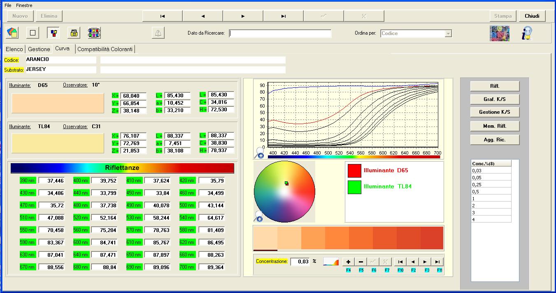 Dati-colorimetrici-2