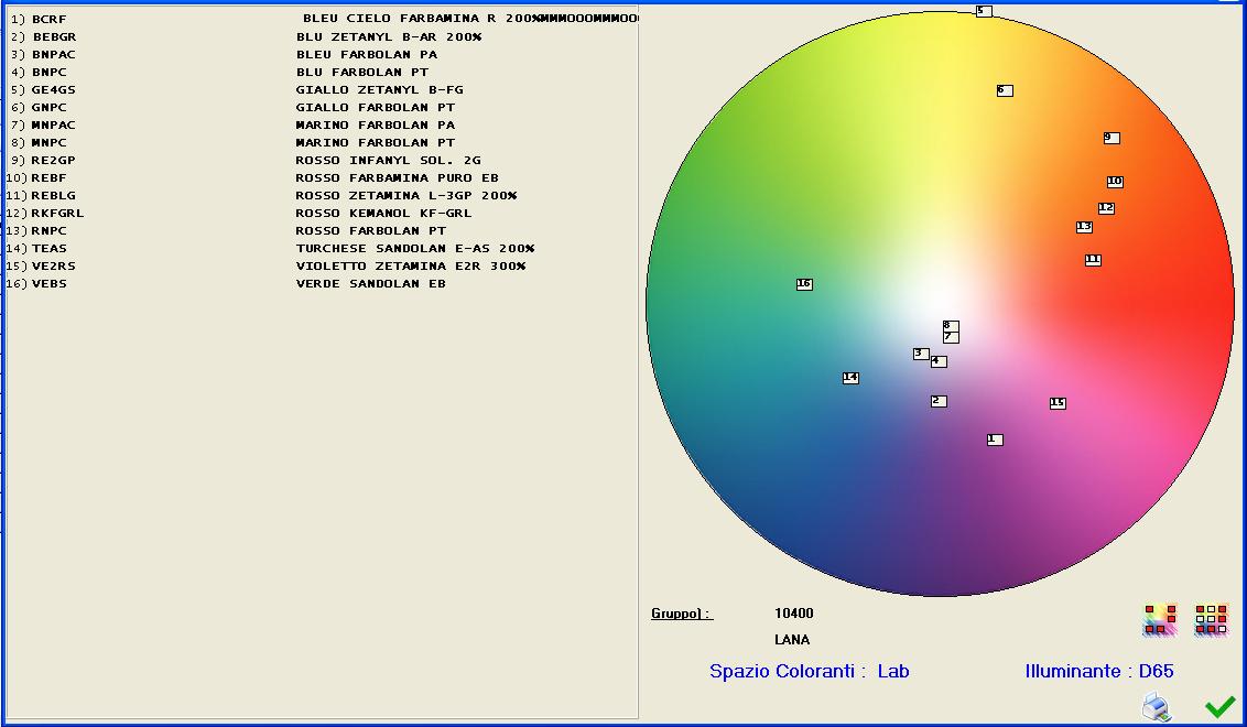 Dati-colorimetrici-3
